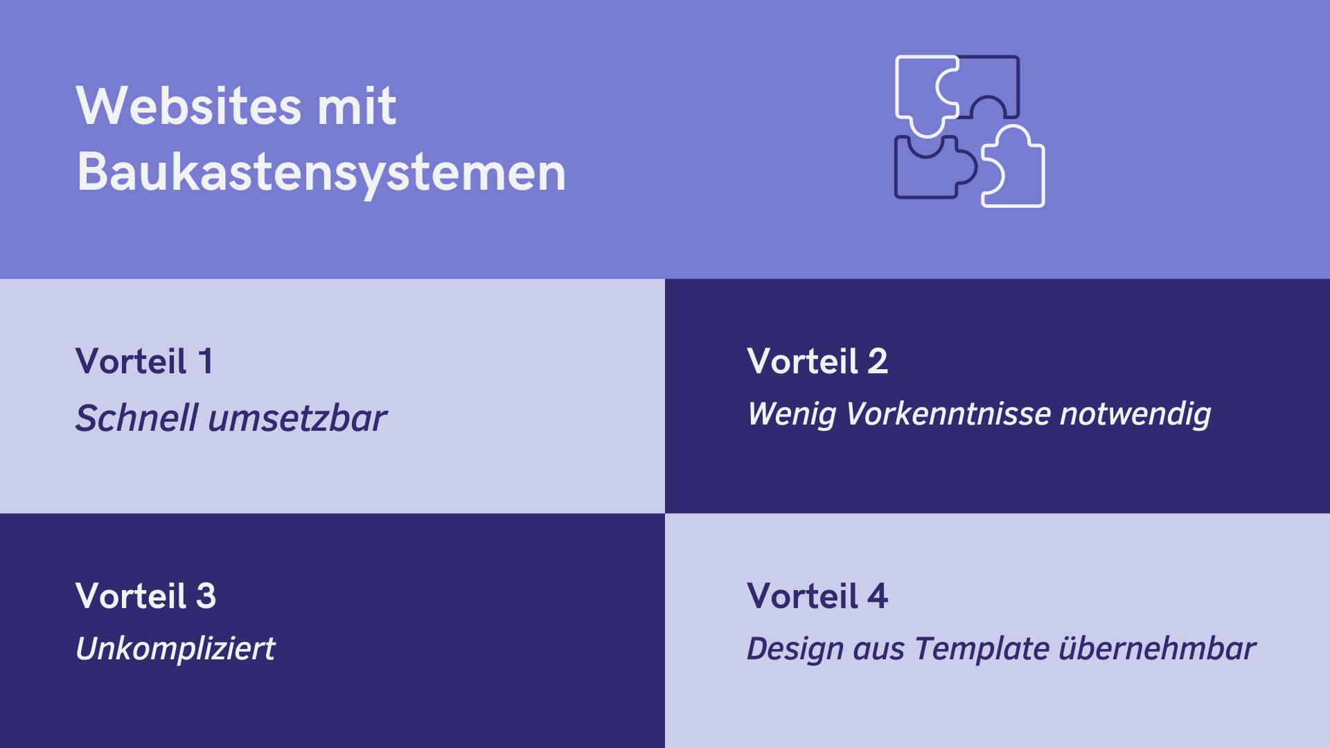 Bild mit den Vorteilen einer Website auf Basis eines Baukastensystems